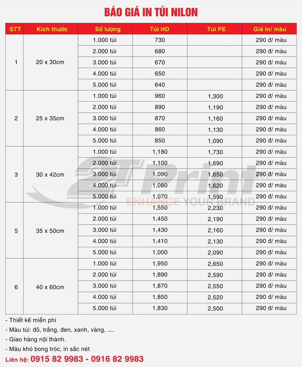 Bảng giá in túi nilon HD và PE