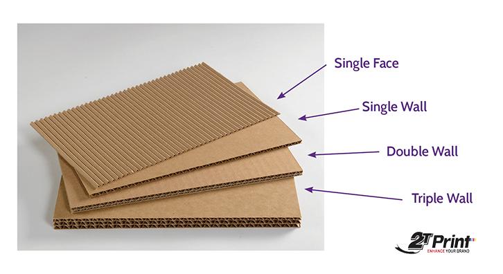 sóng giấy làm thùng carton