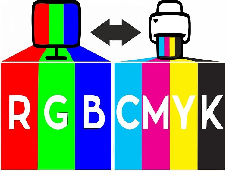 Hướng dẫn chuyển RGB sang CMYK cực đơn giản
