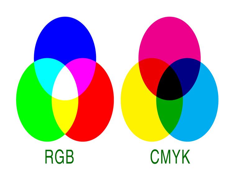 So sánh CMYK và RGB