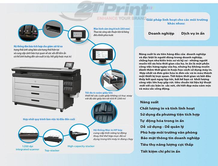 Vai trò DPI trong in ấn