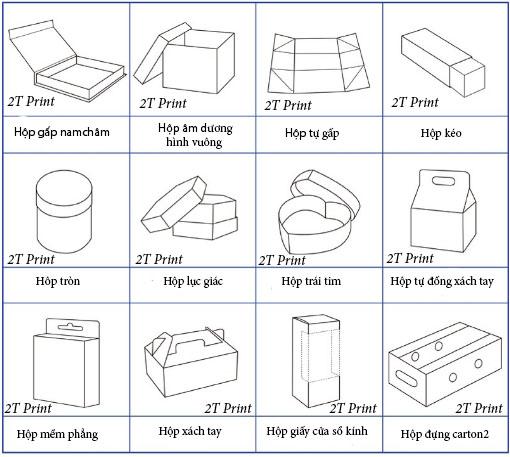 Một số loại hộp giấy thông dụng