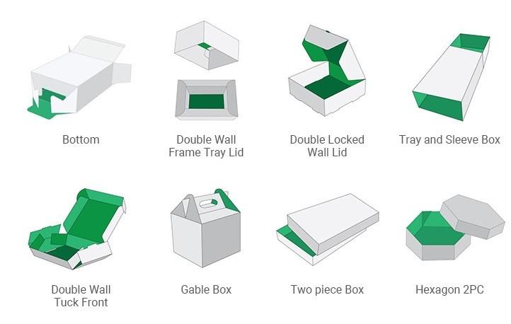 Kiểu dáng các loại mẫu in hộp giấy