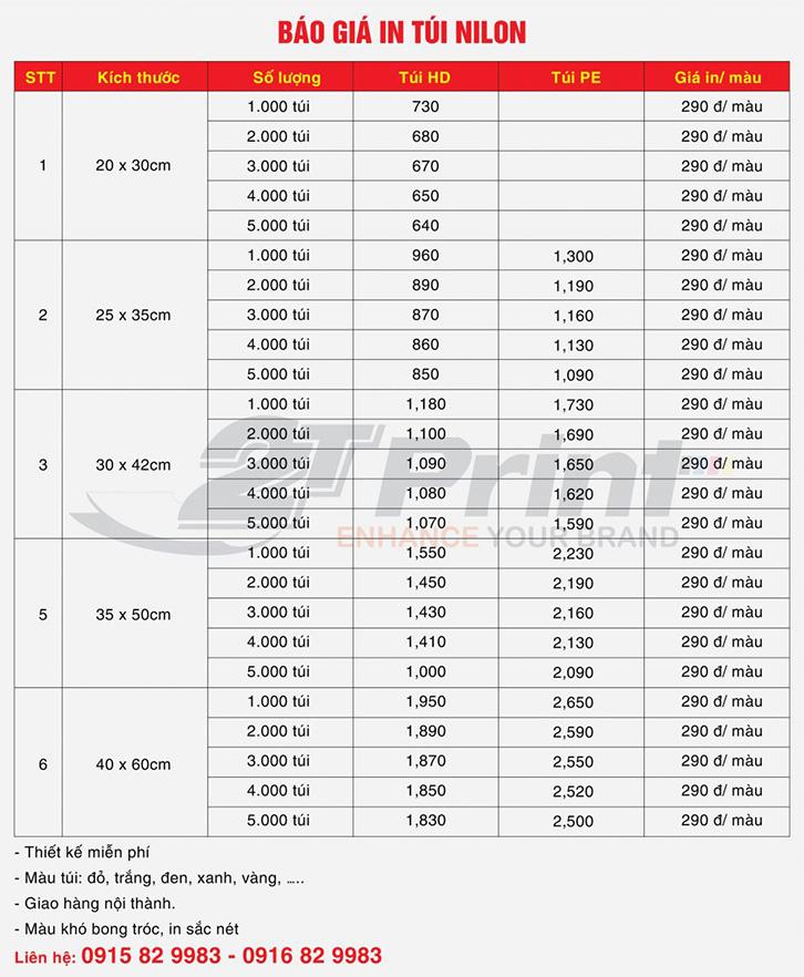 bảng giá mẫu túi nilon đựng điện thoại