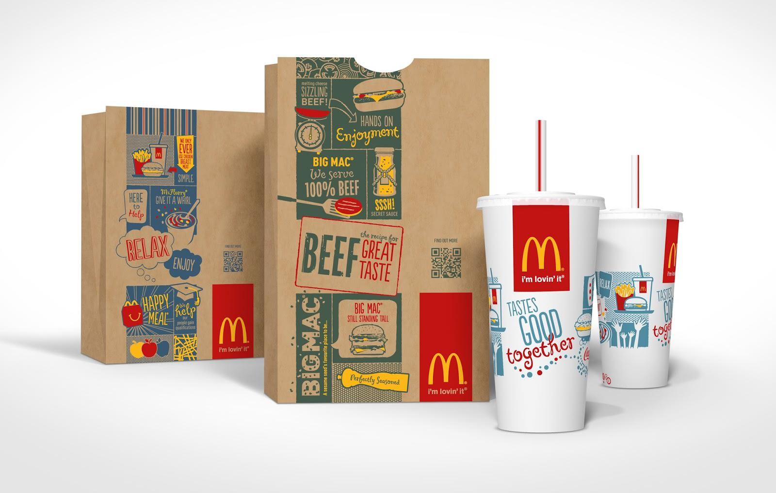 Thiết kế bao bì, vỏ hộp là rất cần thiết với các doanh nghiệp.